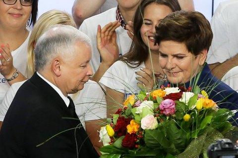 Сейм Польши рассмотрит вопрос онедоверии руководству