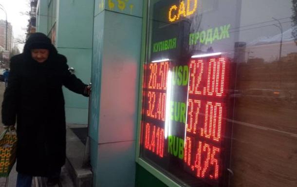 Руб.  падает нафоне конфликта вКерченском проливе